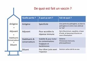 De quoi est fait un vaccin