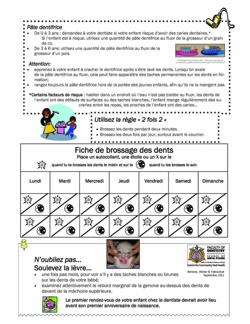 Conseils pour les parents sur le brossage des dents (page 2)